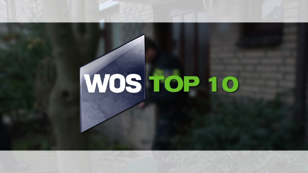 WOS Top10